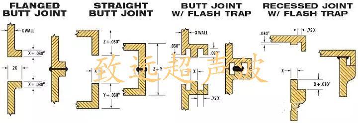 热板焊接工艺设计