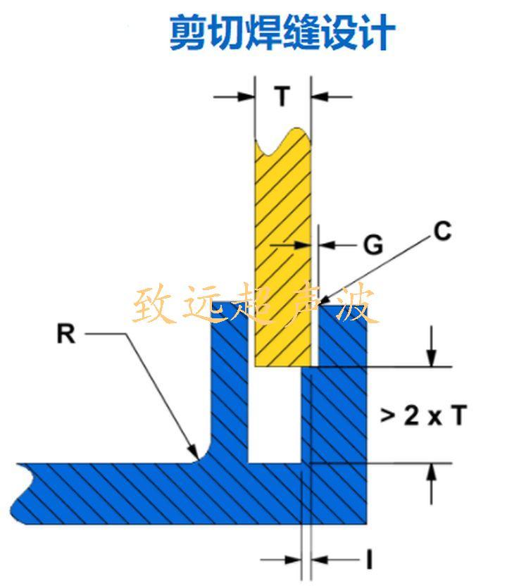 旋转摩擦焊接结构设计