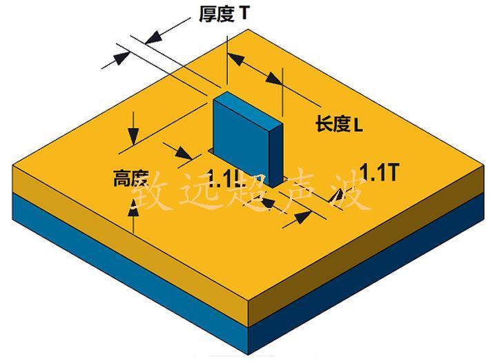方形鉚接點結構設計