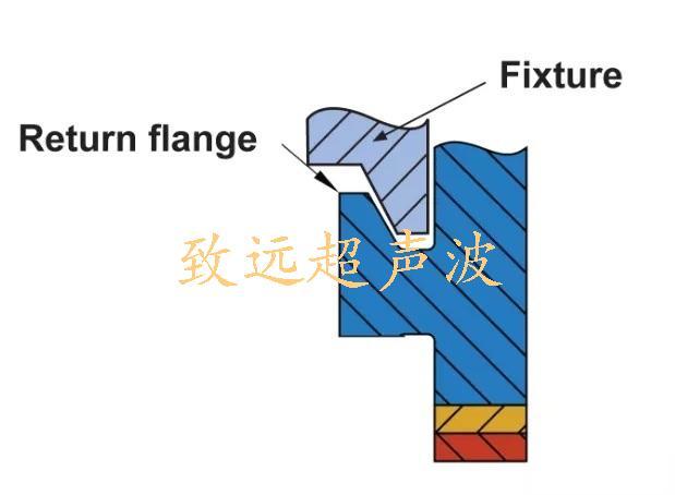 塑料热板结构设计