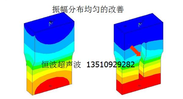 超聲波模具振幅分布改善.png