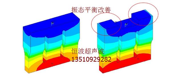 超聲波模具振幅平衡改善.png